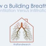 How a Building Breathes: Ventilation Versus Infiltration